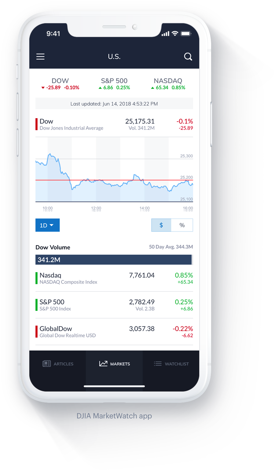 marketwatch-app-ionic.png